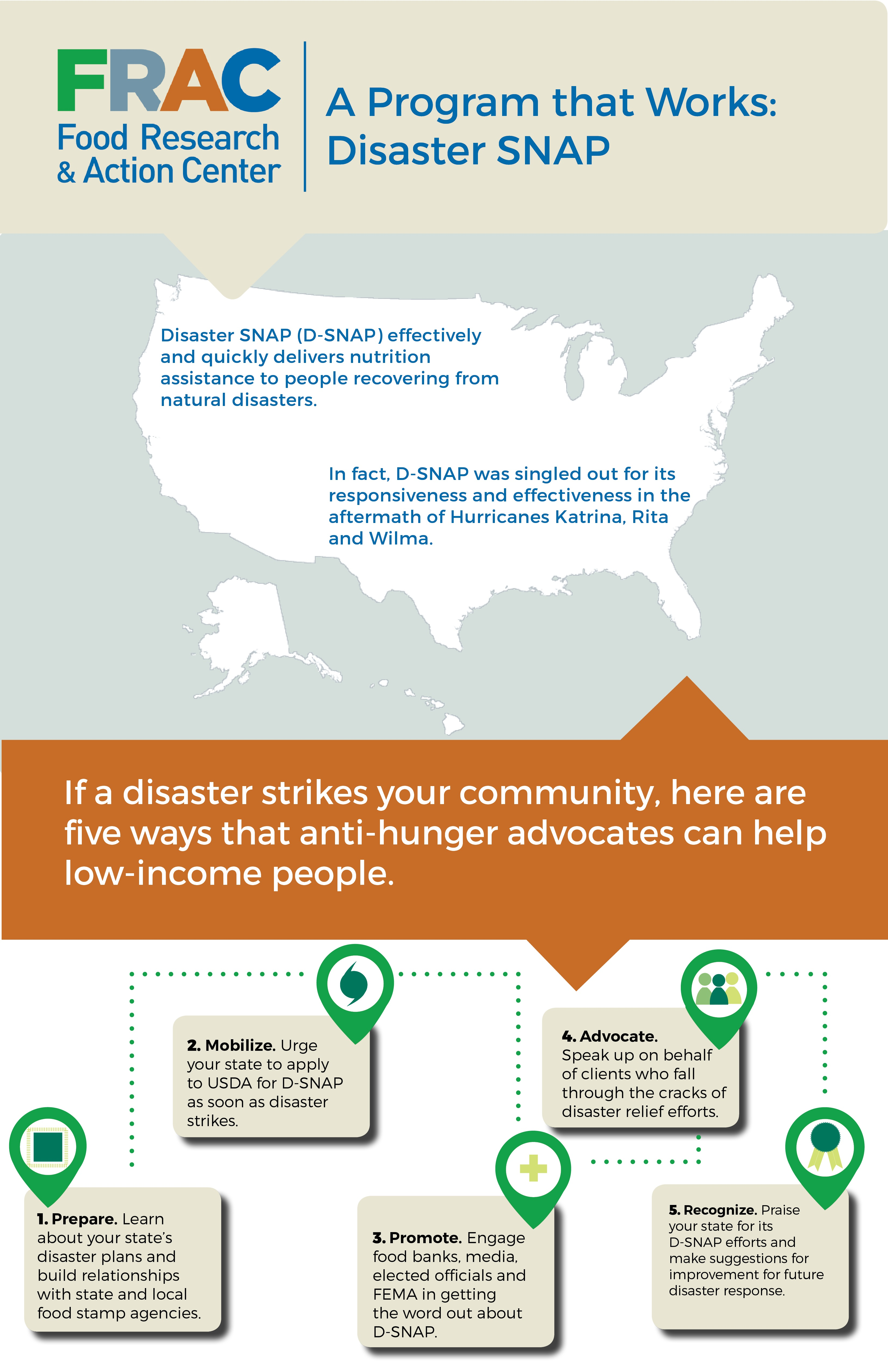 Includes 5 Ways Antihunger Advocates Can Help Lowincome People In A  Disaster